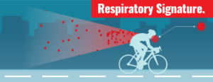 respiratory signature and coronavirus spread for a person riding a bike